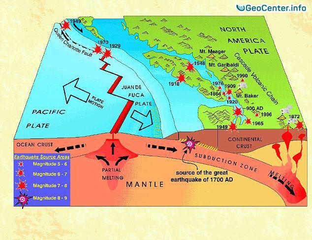 Зона субдукции Каскадия
