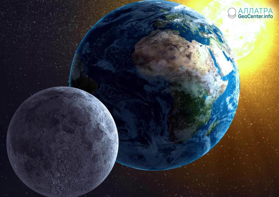 Смещение геомагнитных полюсов Земли.