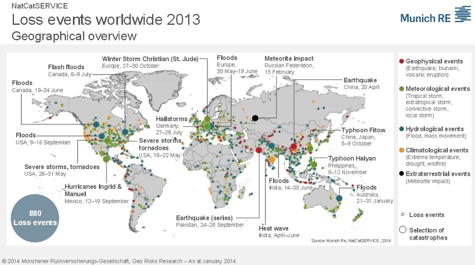 Geographical overview of economic losses from natural disasters.