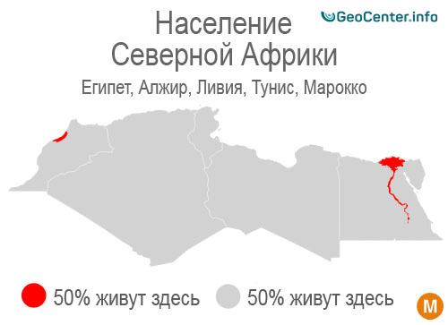 Плотность населения в Северной Африке