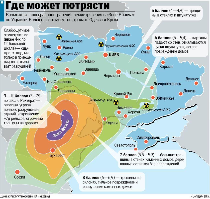 Землетрясение на Украине. Зоны распространения землетрясения