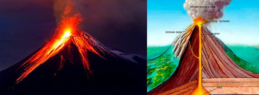 Извержение вулкана Шивелуч, Камчатка