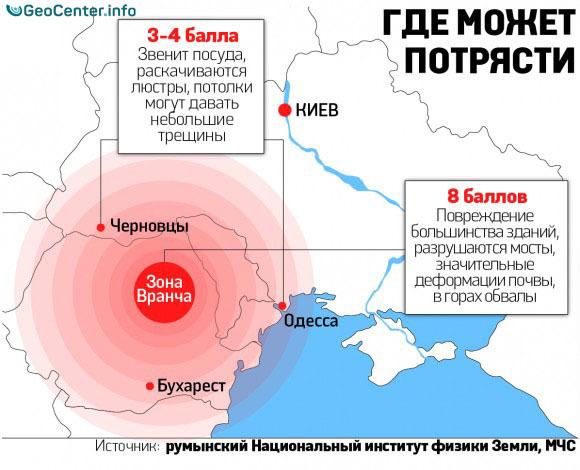Где может быть землетрясение в Украине. Зона Вранча