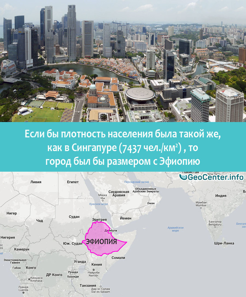 Перенаселение Земли. Сравнение плотности населения