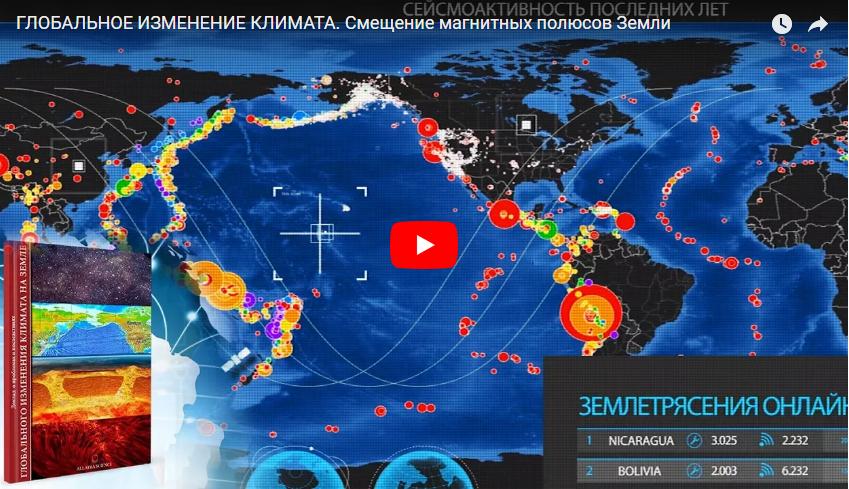 Глобальное изменение климата. Смещение магнитных полюсов Земли