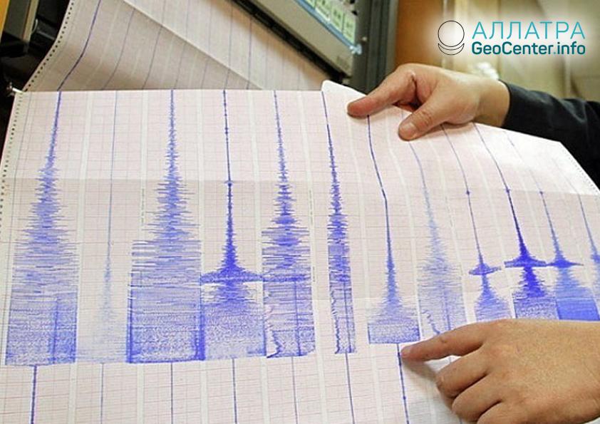 Землетрясение в Китае, август 2018 г.