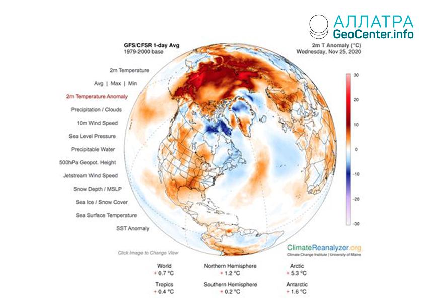 Poveternostné anomálie, november 2020