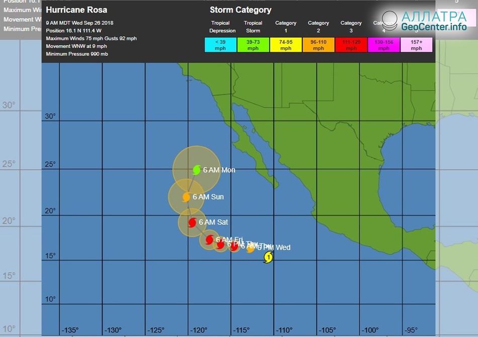 """Тропический циклон """"Роза"""" в Тихом океане, сентябрь 2018 года"""