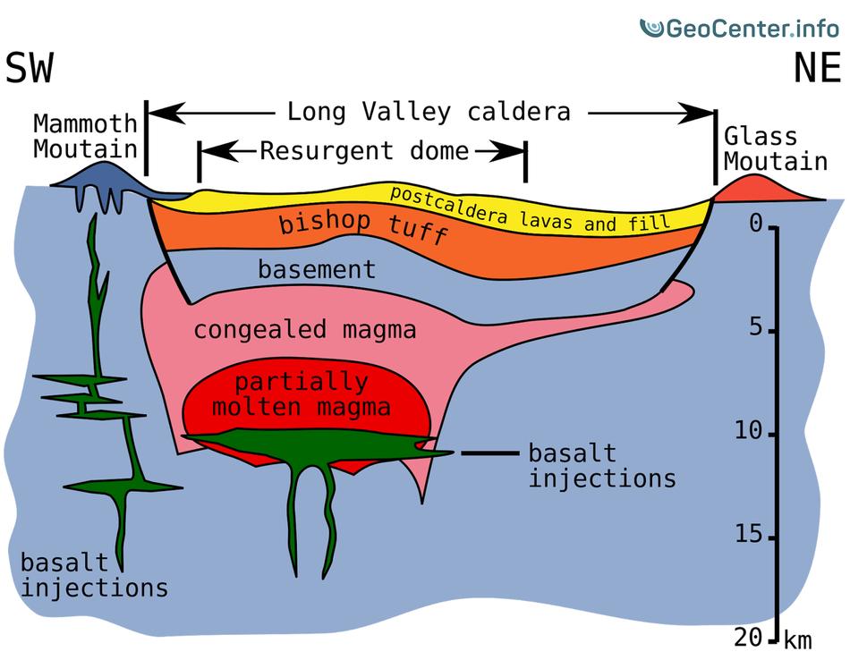 121 землетрясение на супервулкане Лонг-Велли