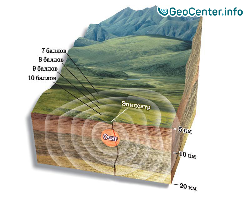 Обзор землетрясений за 17 сентября 2016 г.