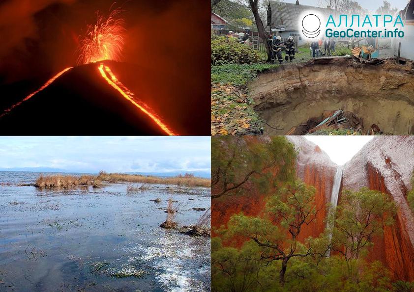 Kataklizmy, október 2020