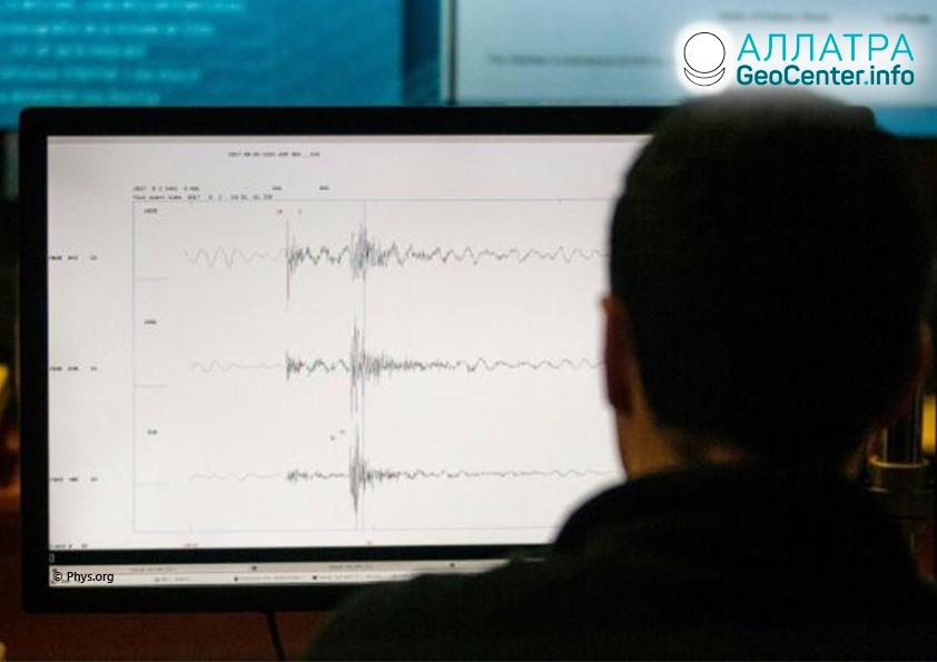 Крупные землетрясения, конец августа - начало сентября  2020