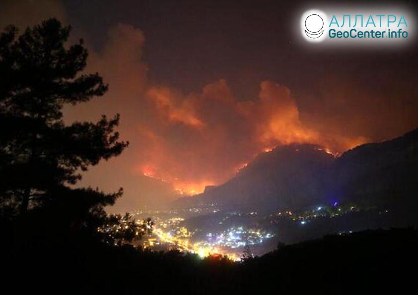 Lesní požáry v Turecku, červenec 2019