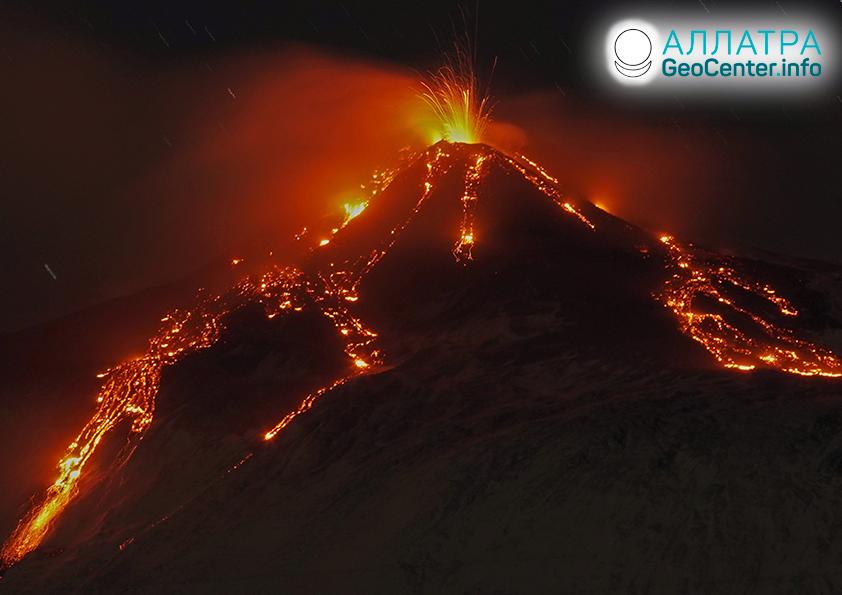 Вулканическая активность, январь 2021