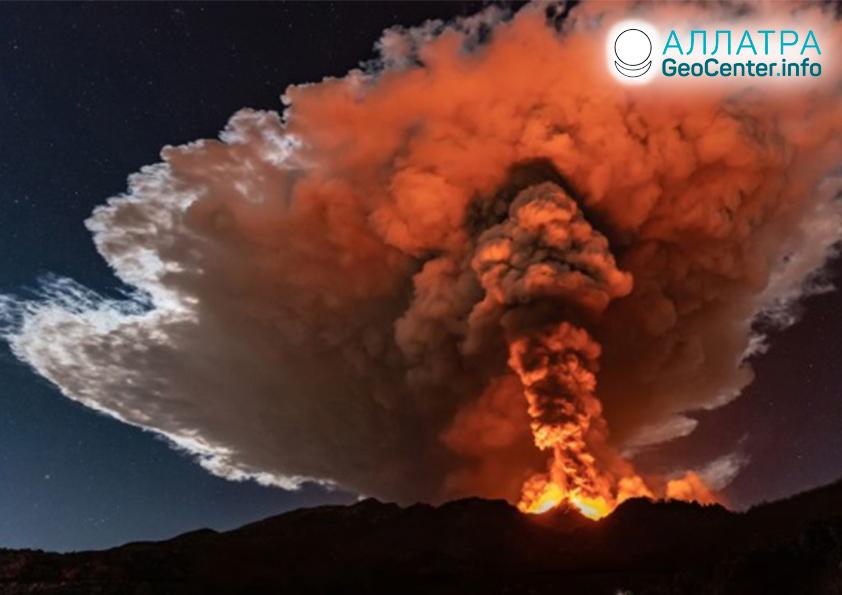 Вулканическая активность, начало апреля 2021