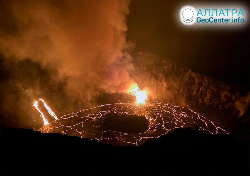 Вулканическая активность, начало января 2021