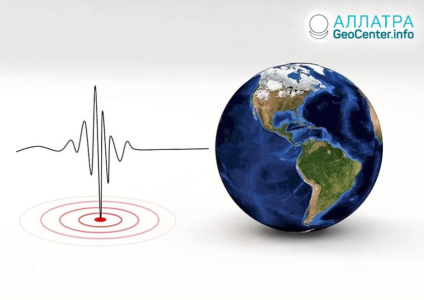 Землетрясения на планете, июль 2020