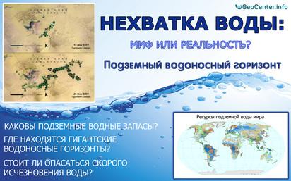Нехватка воды: миф или реальность? Подземный водоносный горизонт