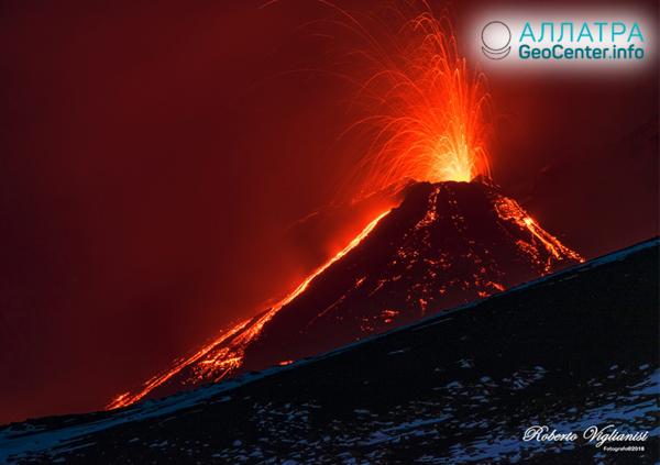 Активизация вулкана Этна, Италия, декабрь 2018 года
