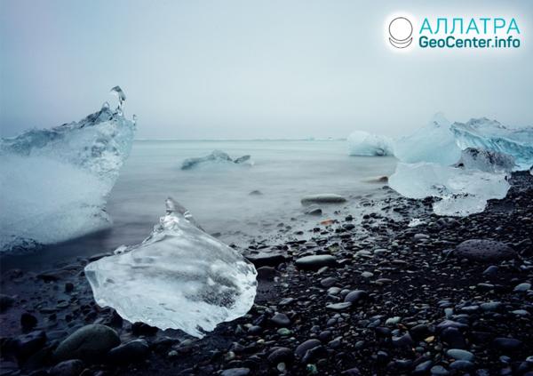 Аномальная жара в Арктике, август 2019