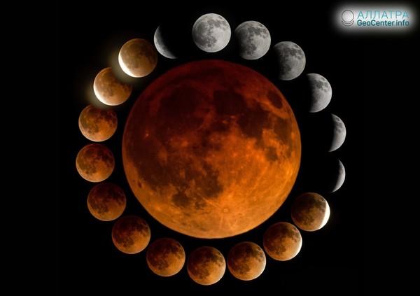 Самое продолжительное Полное Лунное Затмение за последние 100 лет, июль 2018 года