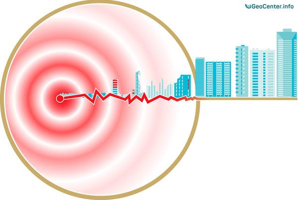 Землетрясения в Аргентине и в архипелаге Марианских островов