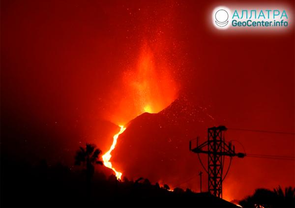 Извержение вулканов, октябрь 2021