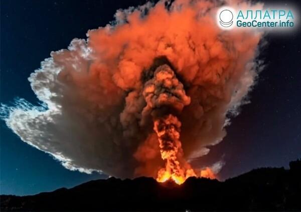 Извержения вулканов, август 2021