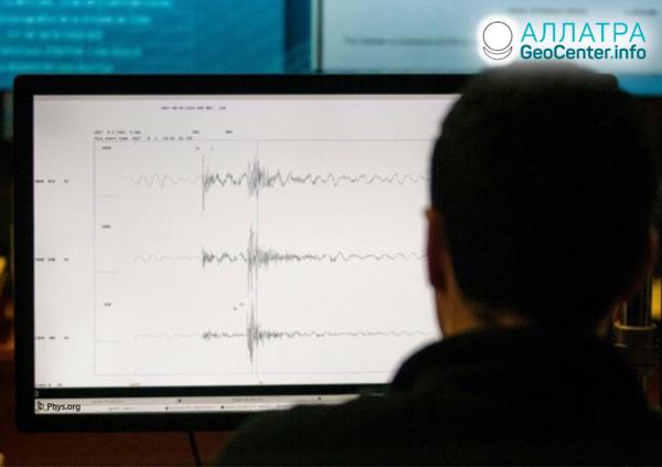 Silné zemetrasenia, koniec augusta – začiatok septembra 2020