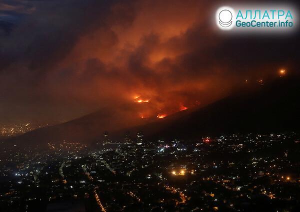 Lesné požiare, koniec apríla 2021