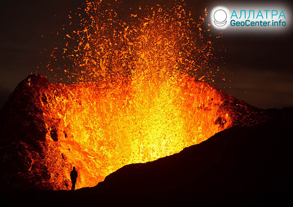 Вулканическая активность, начало мая 2021