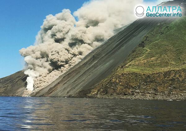 Вулканическая активность в середине мая 2021
