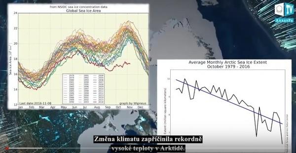 Klimatické události ve světě 12.11. - 18.11.2016